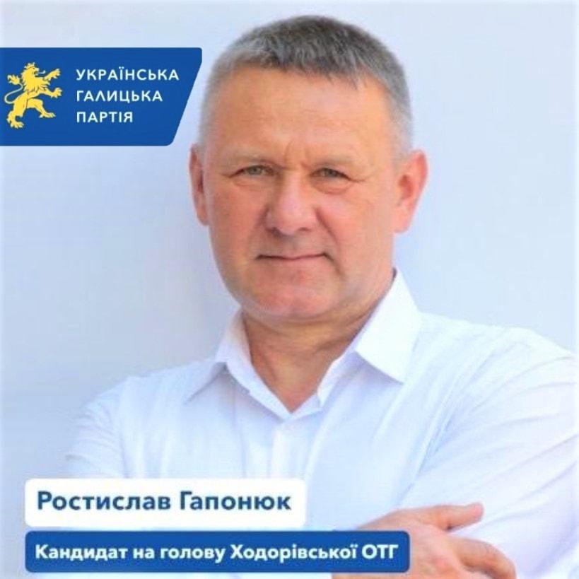 Ростислав Гапонюк